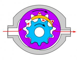 Gear_pump