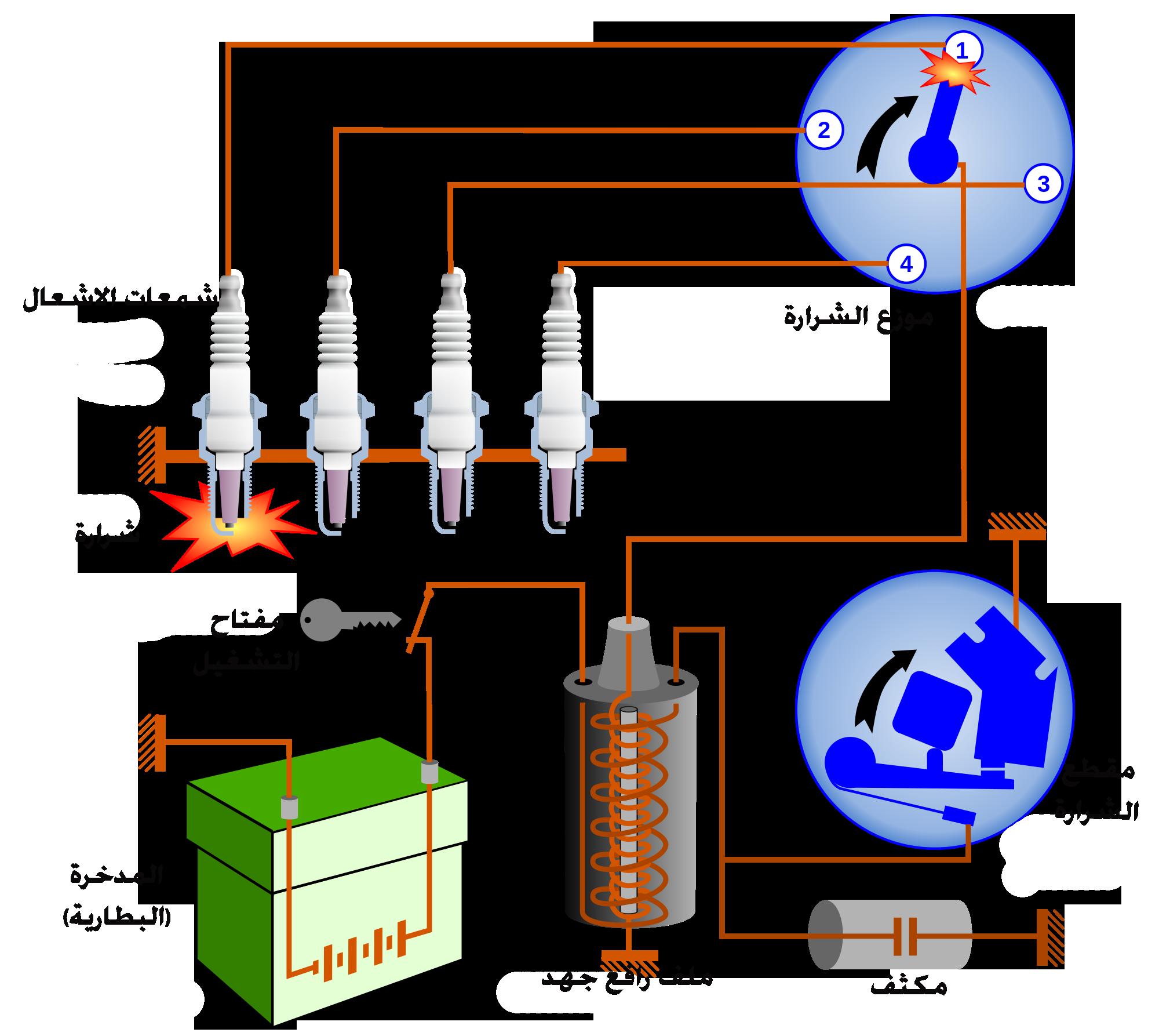 نظام الإشعال في محركات البنزين