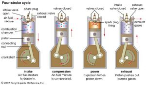 4-stroke internal combustion engine