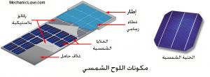تكوين الالواح الشمسية