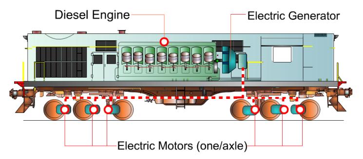 sel-Locomotive-Working-Schematic - MechanicLove on crane schematics, machine schematics, electrical schematics, space schematics, computer schematics, forklift schematics, vehicle schematics, motorcycle schematics, clock schematics,