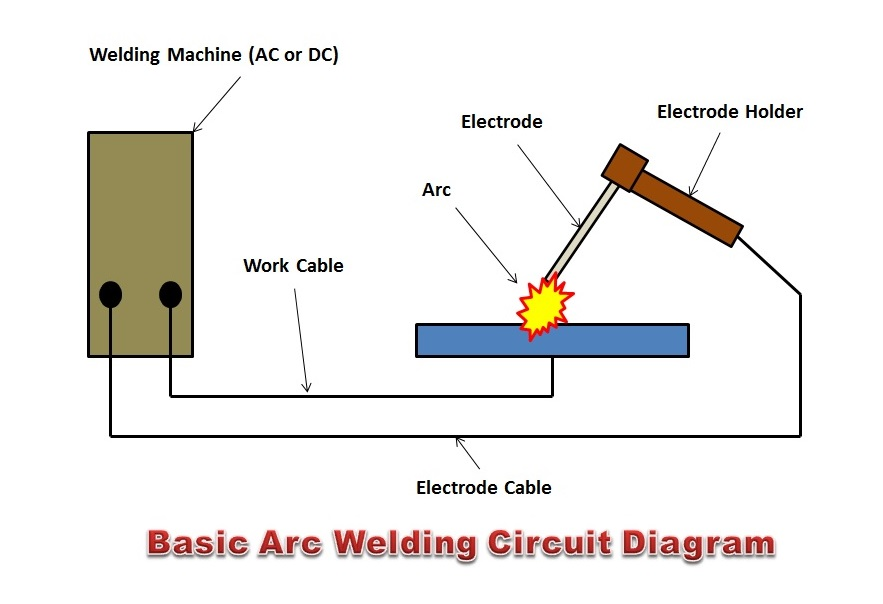 basic-arc-welding-circuit-diagram
