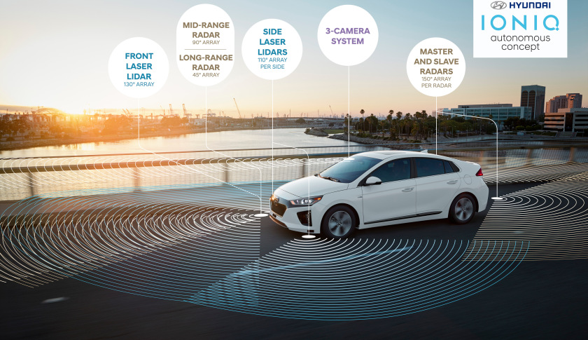 Hyundai autonomous system