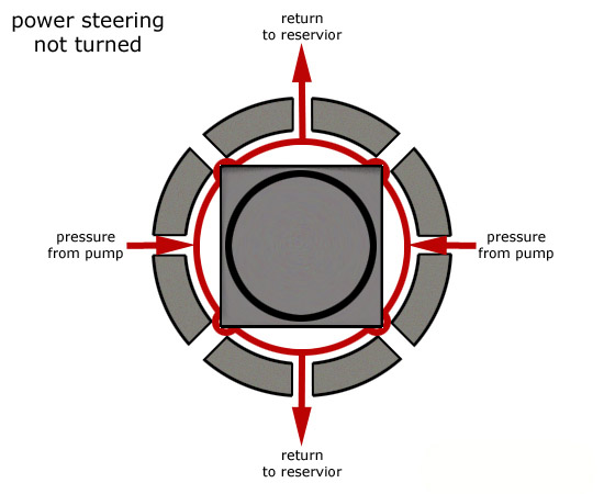 power_steering_valve_straight